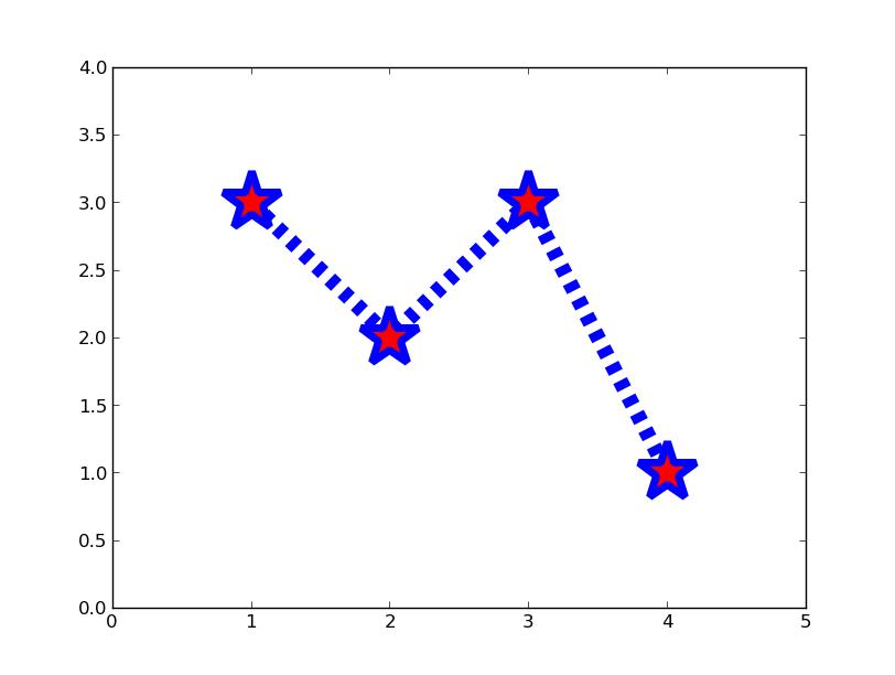 What's new? — AstroStats2013 1 0 0 documentation